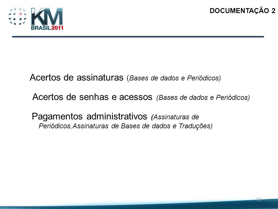 Acertos de assinaturas (Bases de dados e Periódicos)