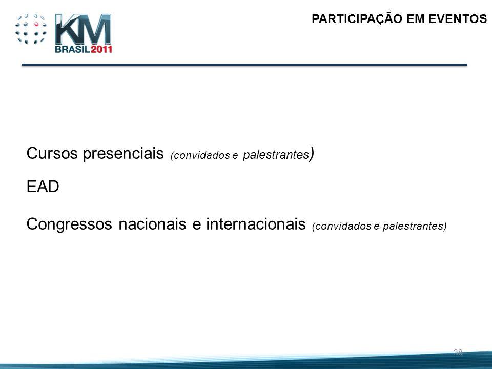 Cursos presenciais (convidados e palestrantes) EAD