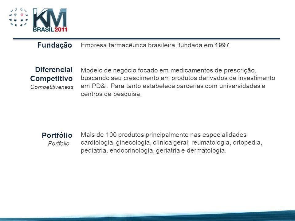 Fundação Diferencial Competitivo Portfólio