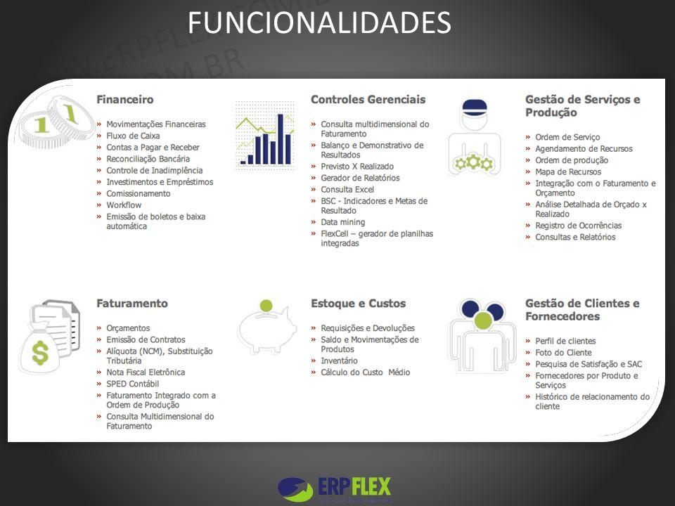 WWW.ERPFLEX.COM.BR FUNCIONALIDADES WWW.ERPFLEX.COM.BR