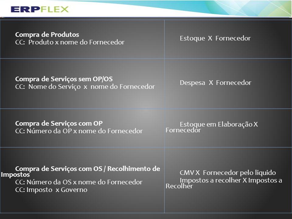 Compra de Produtos CC: Produto x nome do Fornecedor. Estoque X Fornecedor. Compra de Serviços sem OP/OS.