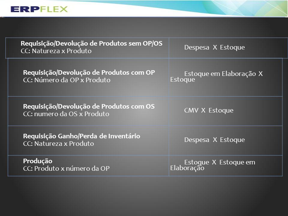 Requisição/Devolução de Produtos sem OP/OS
