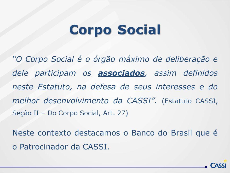 Corpo Social