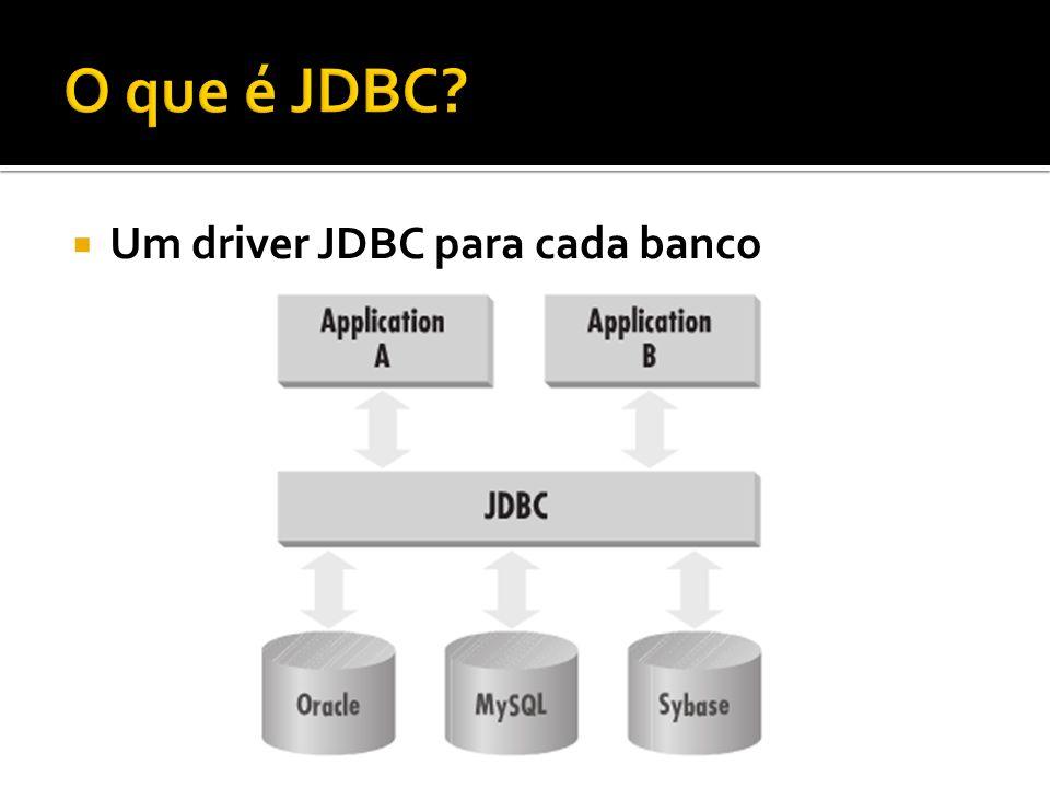 O que é JDBC Um driver JDBC para cada banco