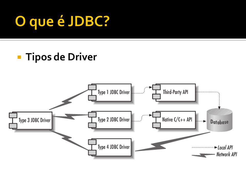 O que é JDBC Tipos de Driver