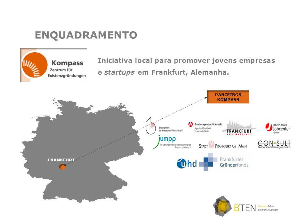 ENQUADRAMENTO Iniciativa local para promover jovens empresas e startups em Frankfurt, Alemanha. PARCEIROS KOMPASS.
