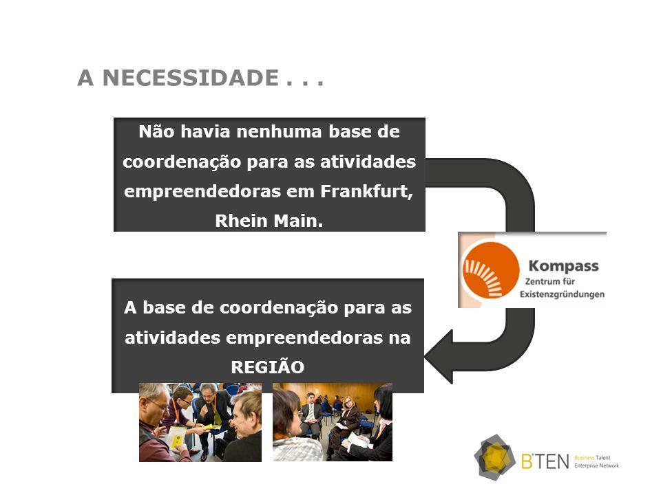 A base de coordenação para as atividades empreendedoras na REGIÃO