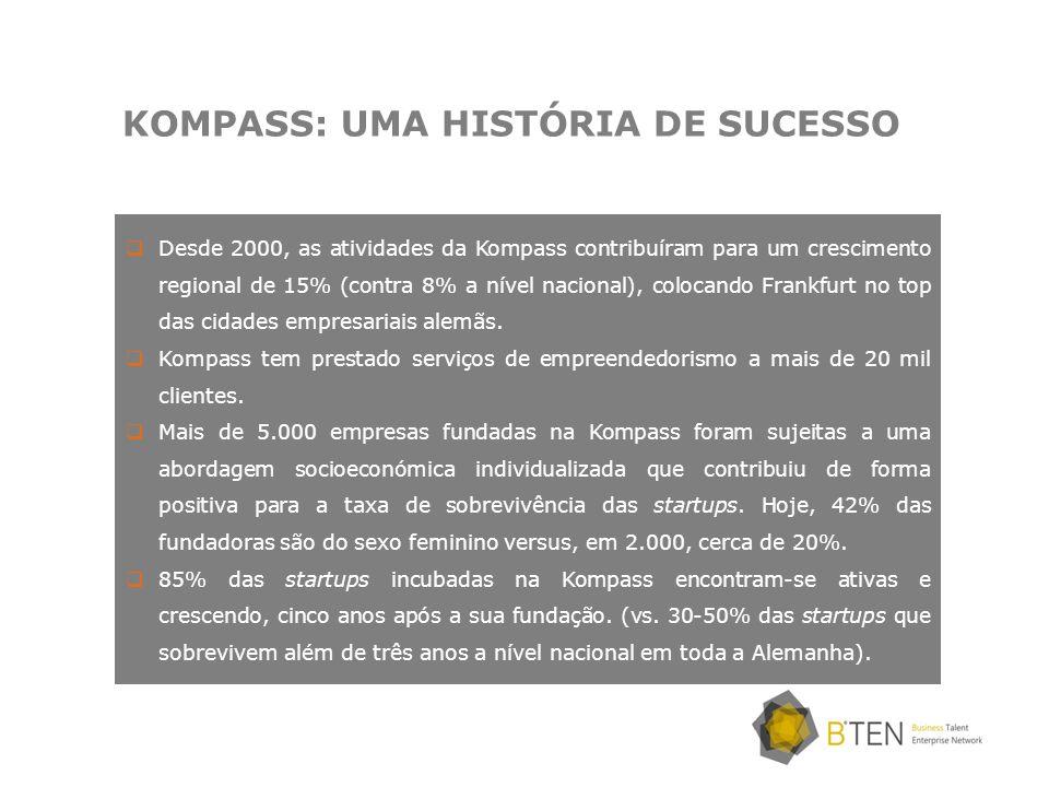 KOMPASS: UMA HISTÓRIA DE SUCESSO
