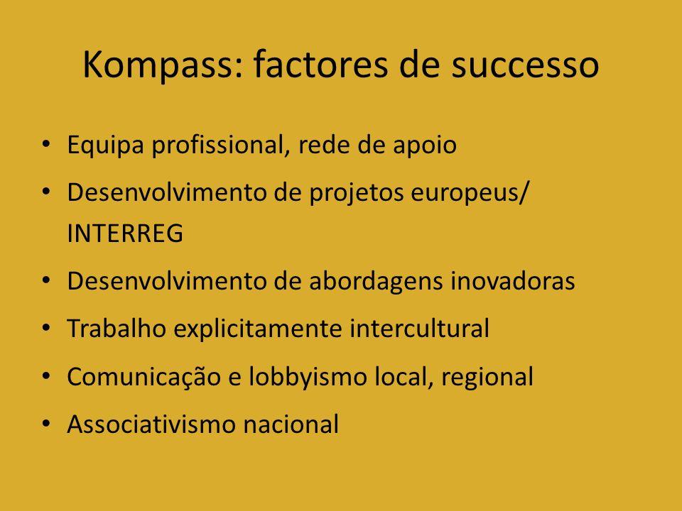 Kompass: factores de successo