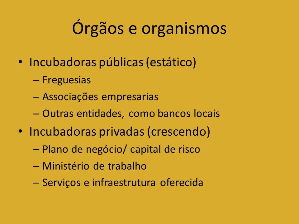 Órgãos e organismos Incubadoras públicas (estático)