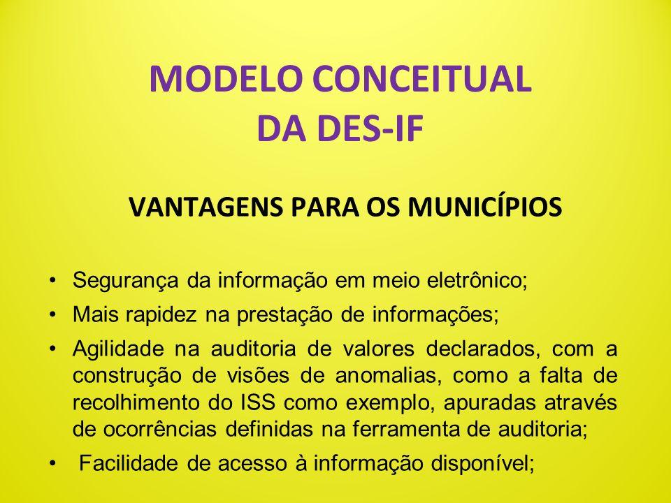 MODELO CONCEITUAL DA DES-IF