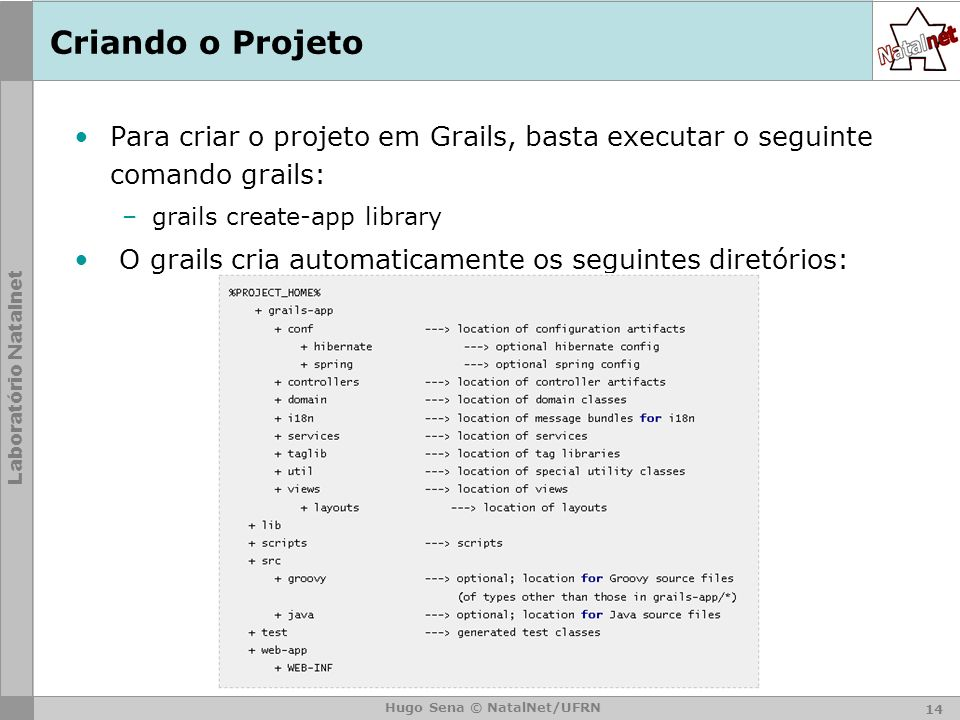 Criando o Projeto Para criar o projeto em Grails, basta executar o seguinte comando grails: grails create-app library.