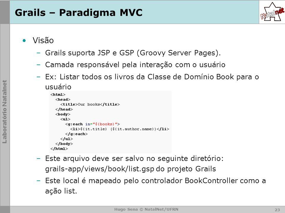 Grails – Paradigma MVC Visão