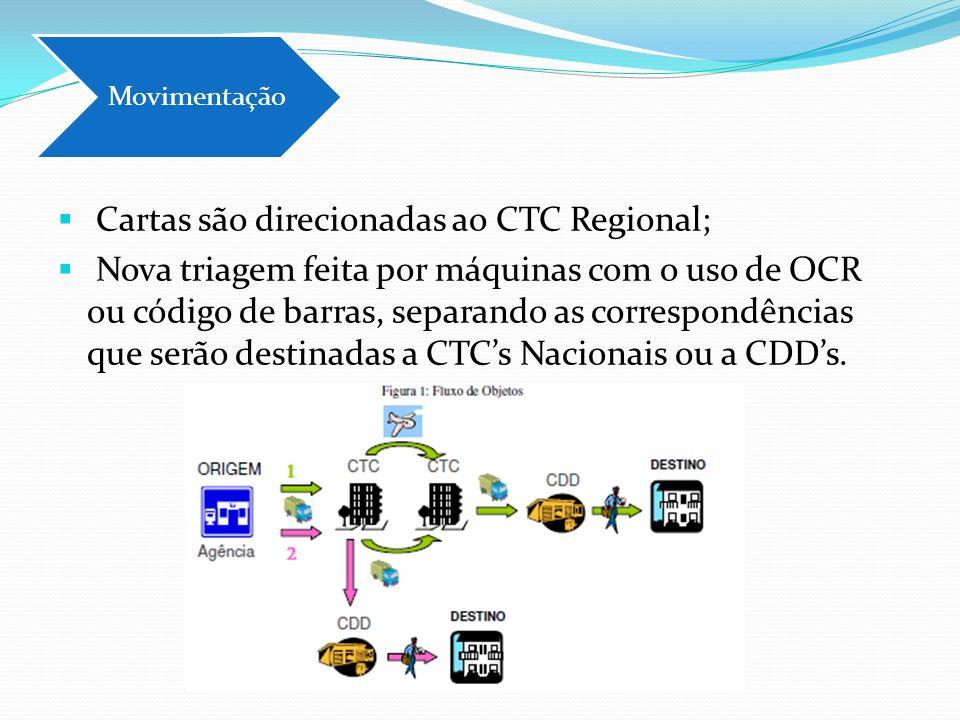 Cartas são direcionadas ao CTC Regional;
