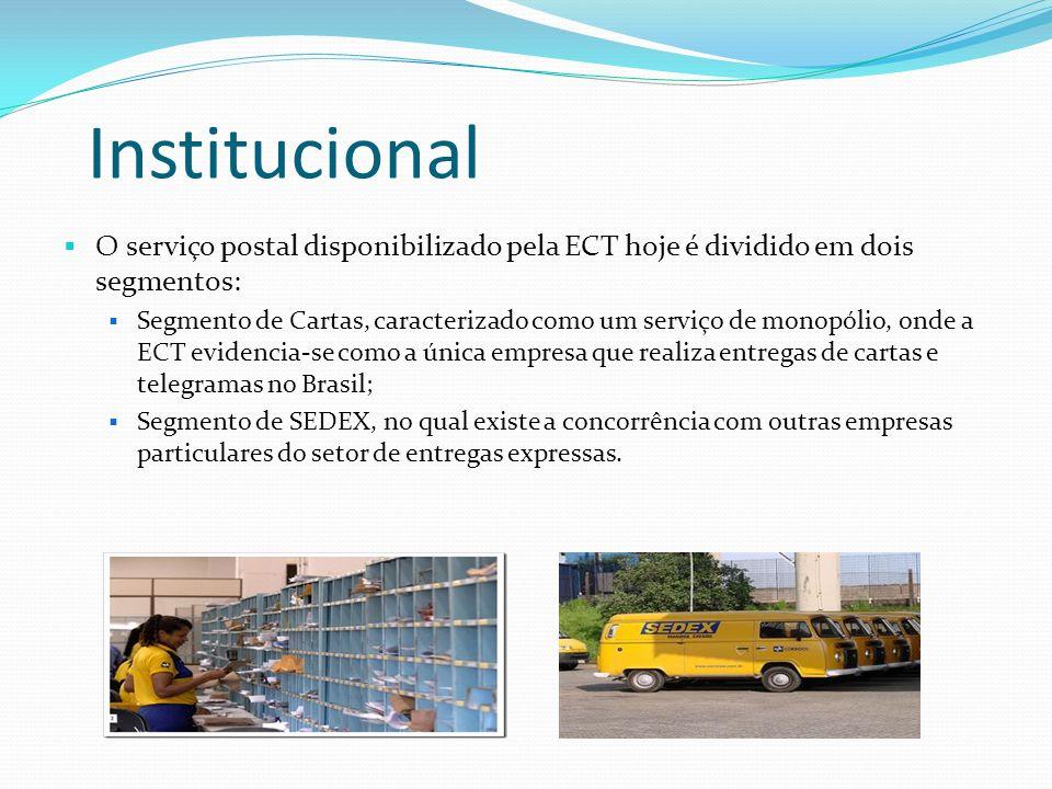 Institucional O serviço postal disponibilizado pela ECT hoje é dividido em dois segmentos: