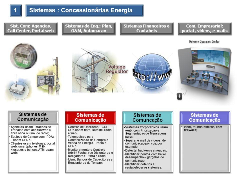 Sistemas : Concessionárias Energia 1