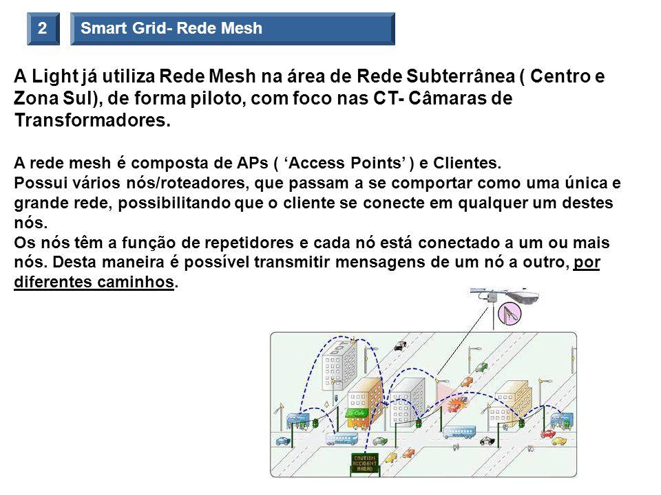 Smart Grid- Rede Mesh 2.