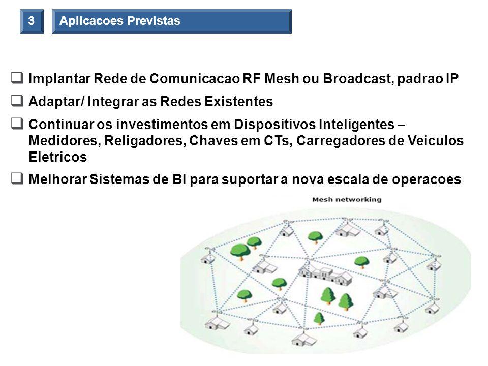 Implantar Rede de Comunicacao RF Mesh ou Broadcast, padrao IP