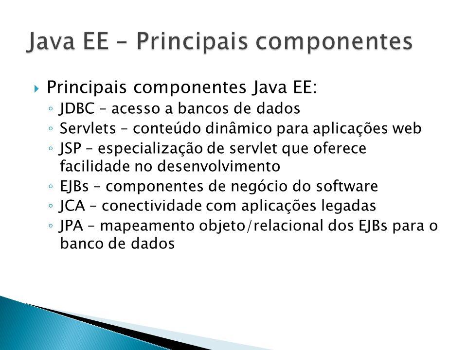 Java EE – Principais componentes