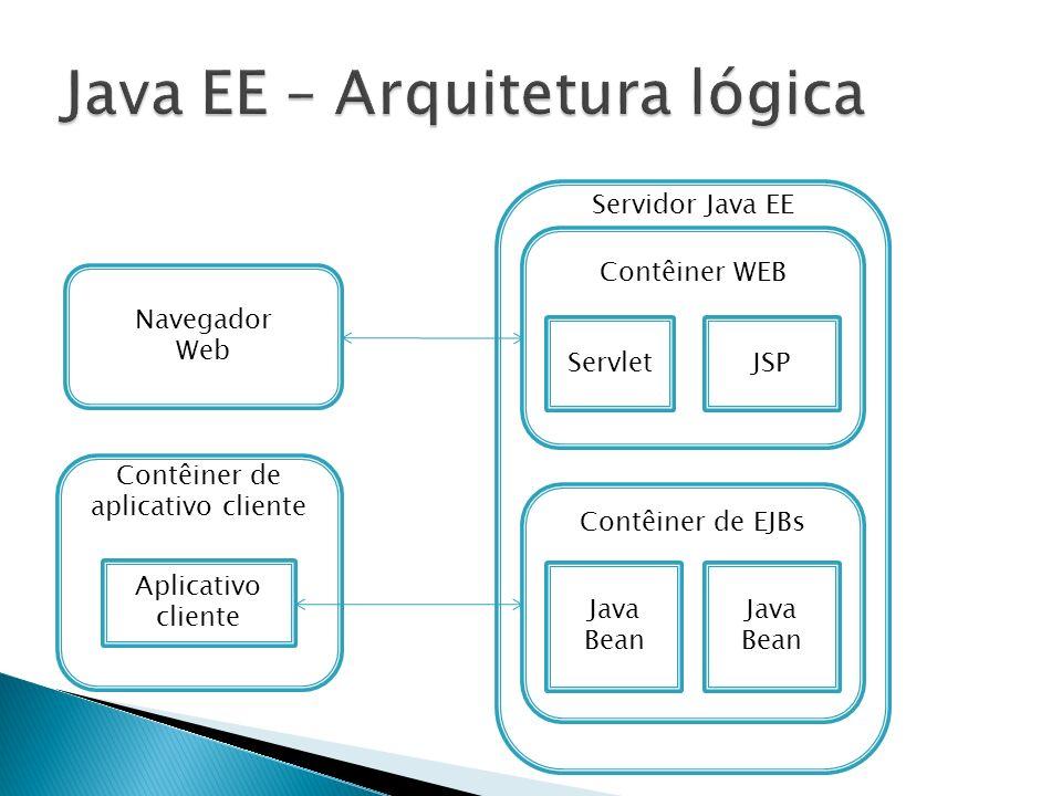 Java EE – Arquitetura lógica