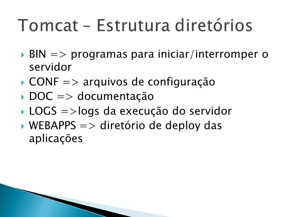 Tomcat – Estrutura diretórios