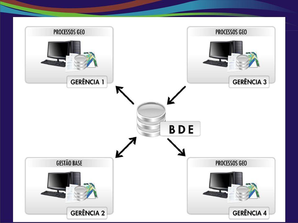 O BDE-INEA é um banco de dados espacial multi-escalar e interface SIGWeb estruturado em plataforma Oracle/Oracle Spatial/ISmart, onde dados e informações do acervo cartográfico digital (próprias e de sistemas legados) – padronizadas e com qualidade garantida - são estruturadas, armazenadas, gerenciadas e espacialmente relacionadas de forma a proporcionar conhecimento do ambiente do ERJ, através de consultas e análises espaciais referentes a demandas de rotina, projetos, estudos, planejamento, propostas e inúmeras atividades da instituição e de parceiros, auxiliando na tomada de decisão.