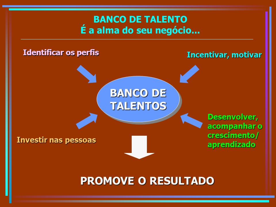 BANCO DE TALENTO É a alma do seu negócio...