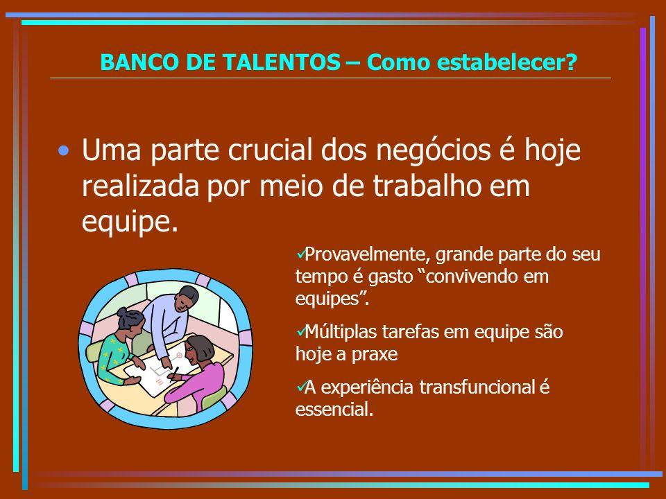 BANCO DE TALENTOS – Como estabelecer