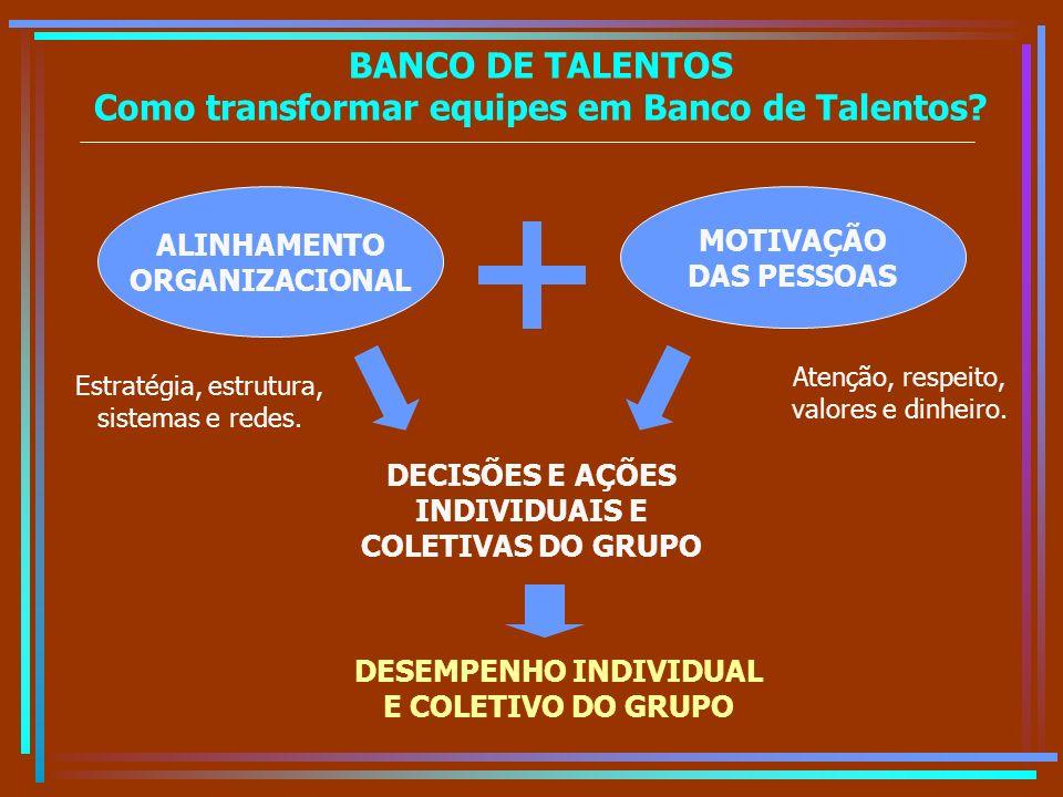 BANCO DE TALENTOS Como transformar equipes em Banco de Talentos