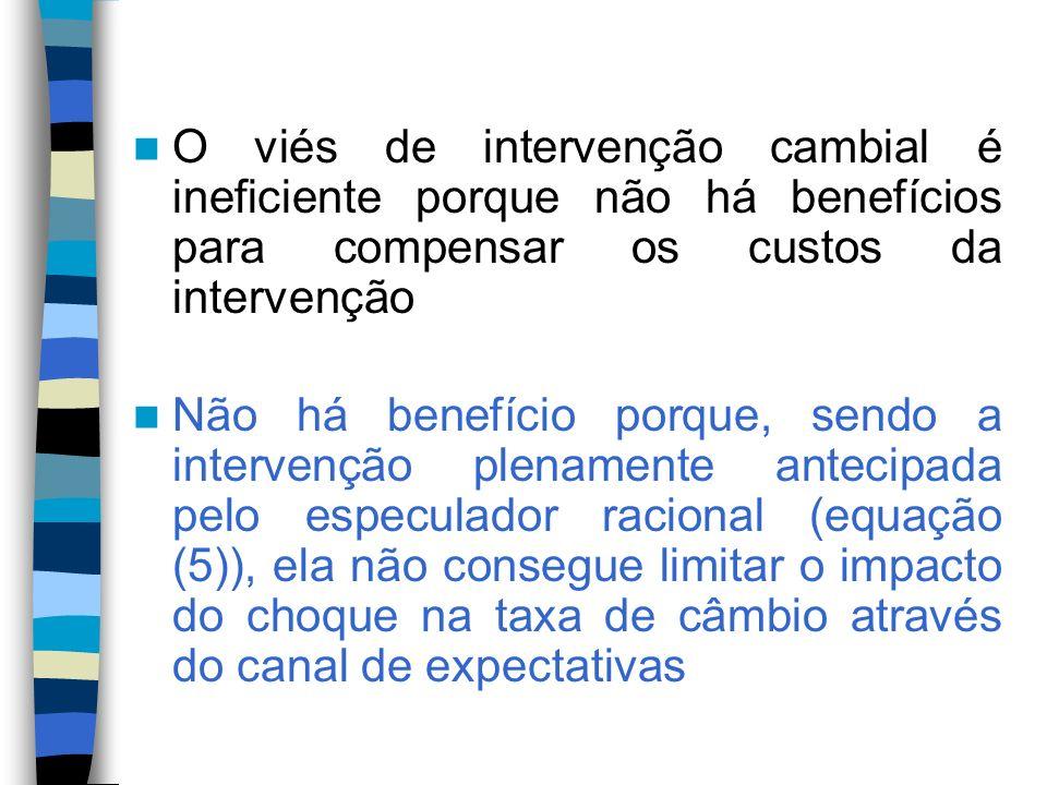 O viés de intervenção cambial é ineficiente porque não há benefícios para compensar os custos da intervenção