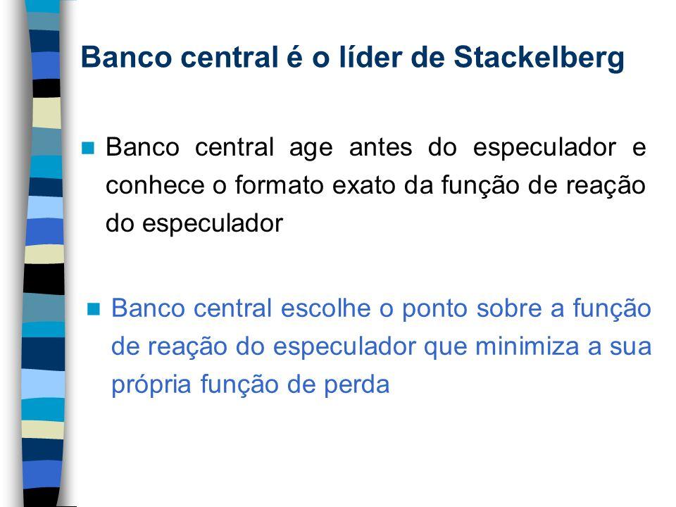 Banco central é o líder de Stackelberg