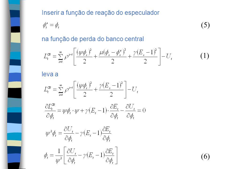(5) (1) (6) Inserir a função de reação do especulador