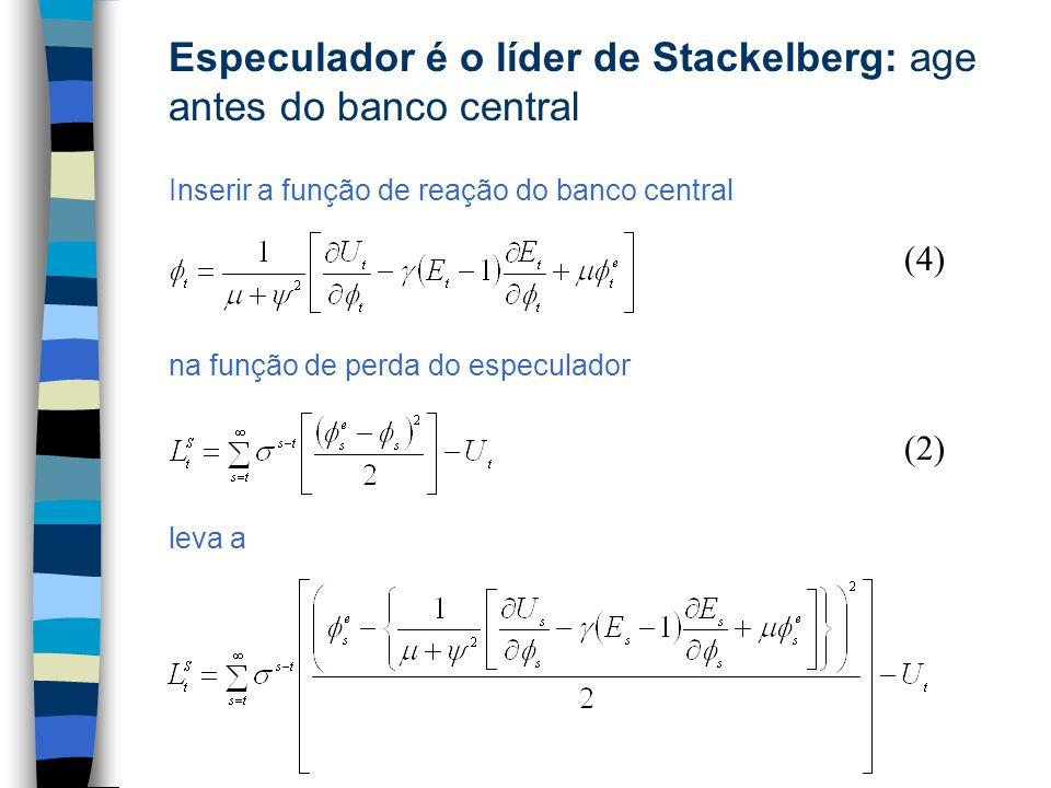 Especulador é o líder de Stackelberg: age antes do banco central