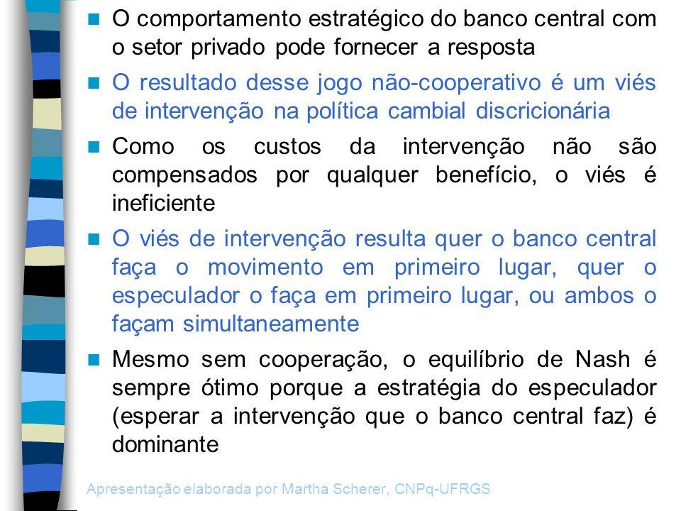 O comportamento estratégico do banco central com o setor privado pode fornecer a resposta