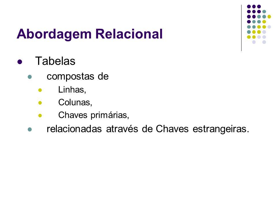 Abordagem Relacional Tabelas compostas de