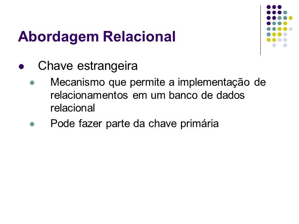 Abordagem Relacional Chave estrangeira