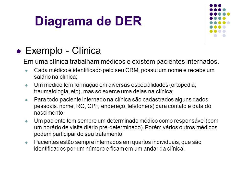 Diagrama de DER Exemplo - Clínica