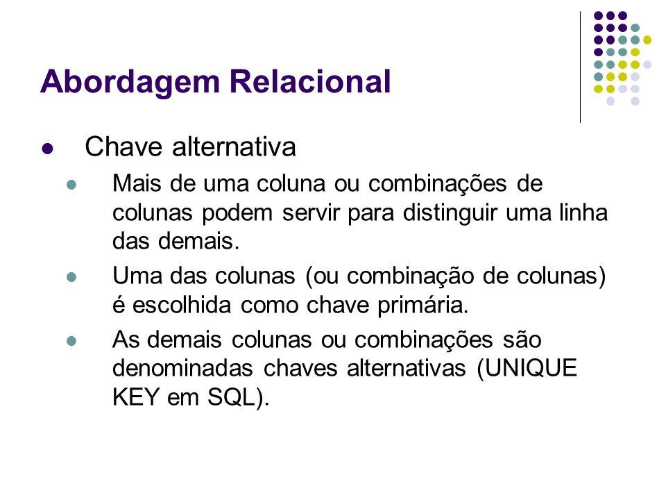 Abordagem Relacional Chave alternativa