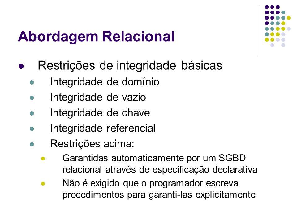 Abordagem Relacional Restrições de integridade básicas