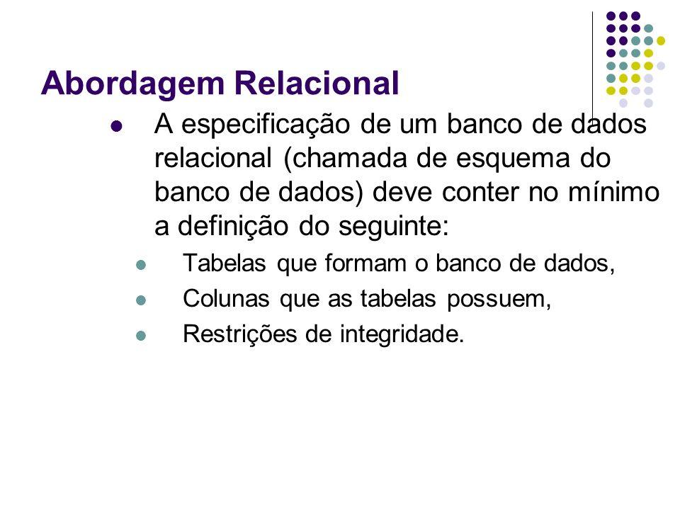 Abordagem Relacional