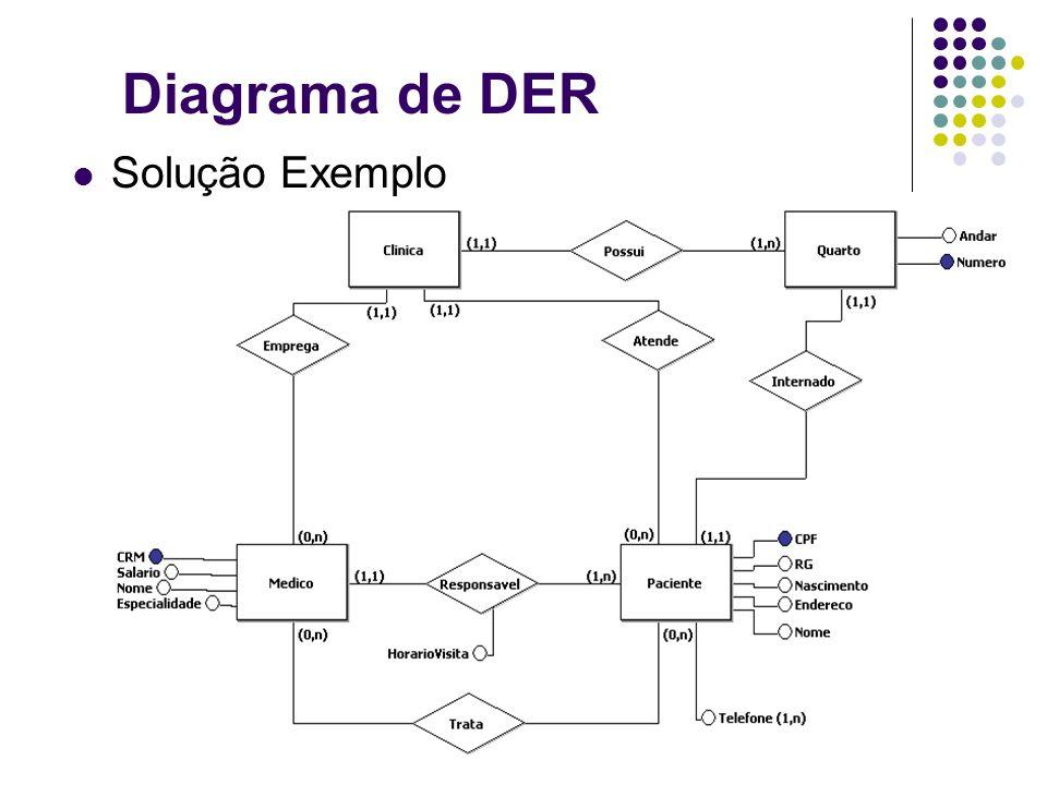 Diagrama de DER Solução Exemplo