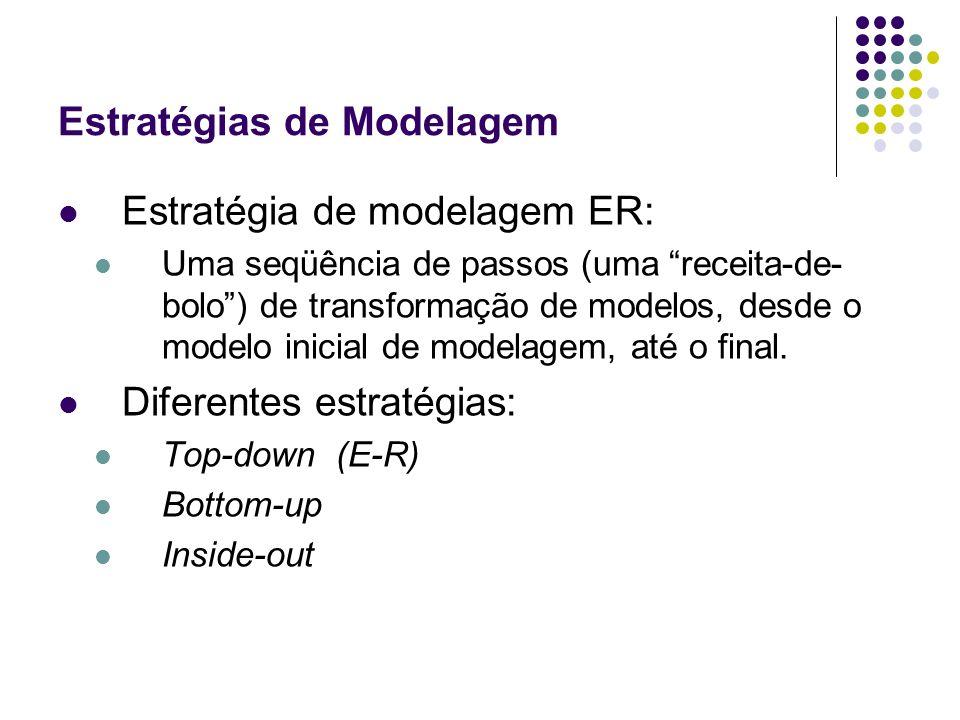 Estratégias de Modelagem