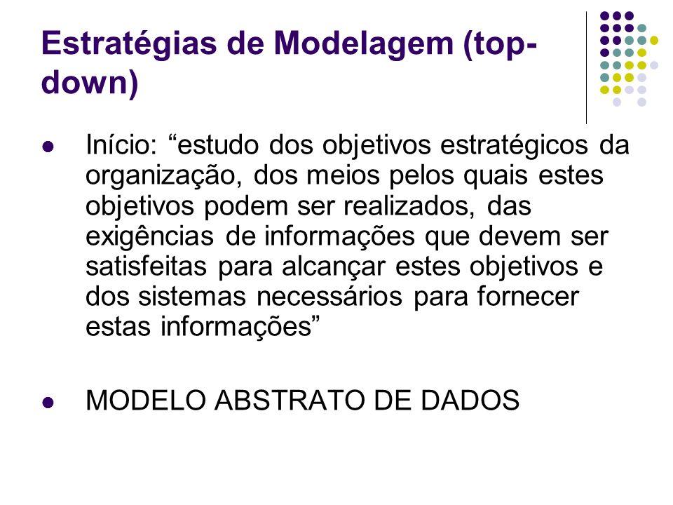 Estratégias de Modelagem (top-down)