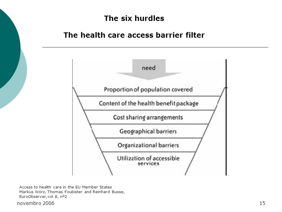 The health care access barrier filter