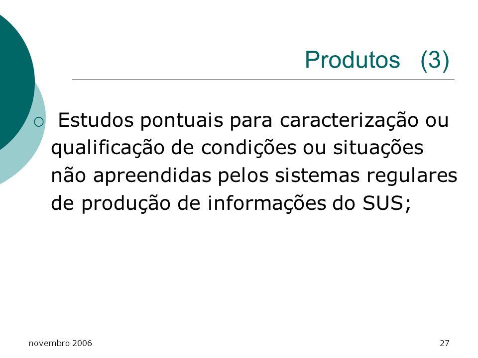 Produtos (3)