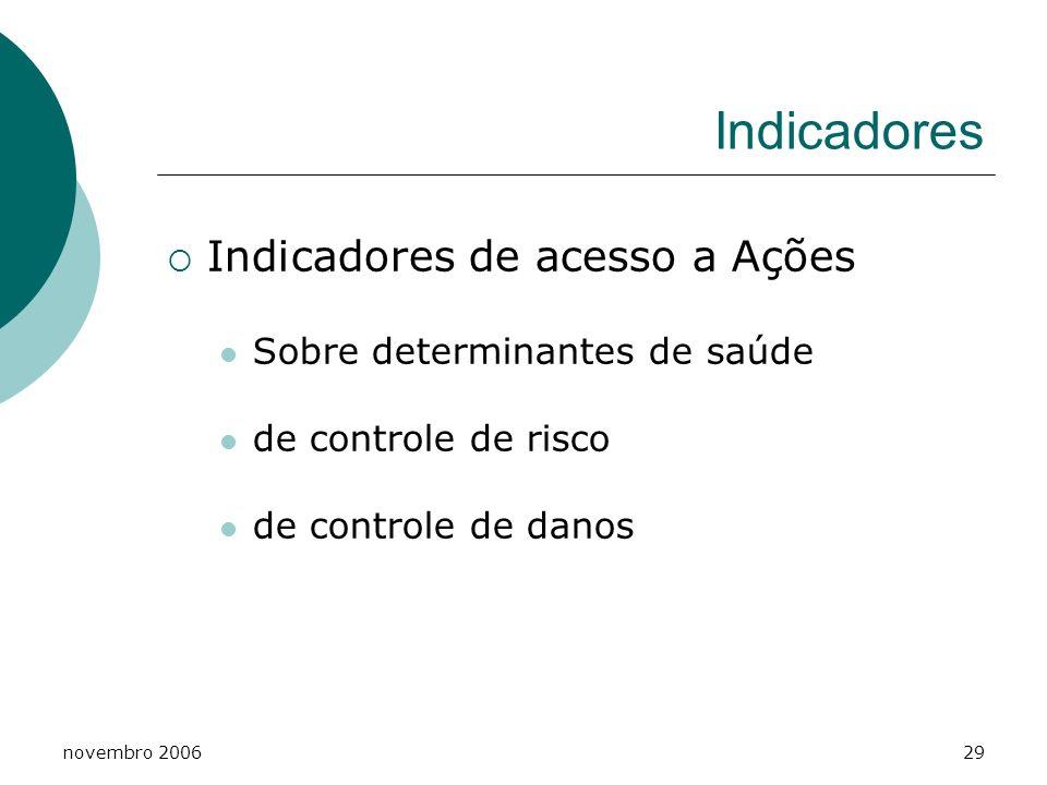 Indicadores Indicadores de acesso a Ações Sobre determinantes de saúde