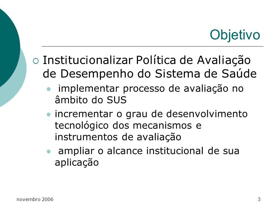 Objetivo Institucionalizar Política de Avaliação de Desempenho do Sistema de Saúde. implementar processo de avaliação no âmbito do SUS.