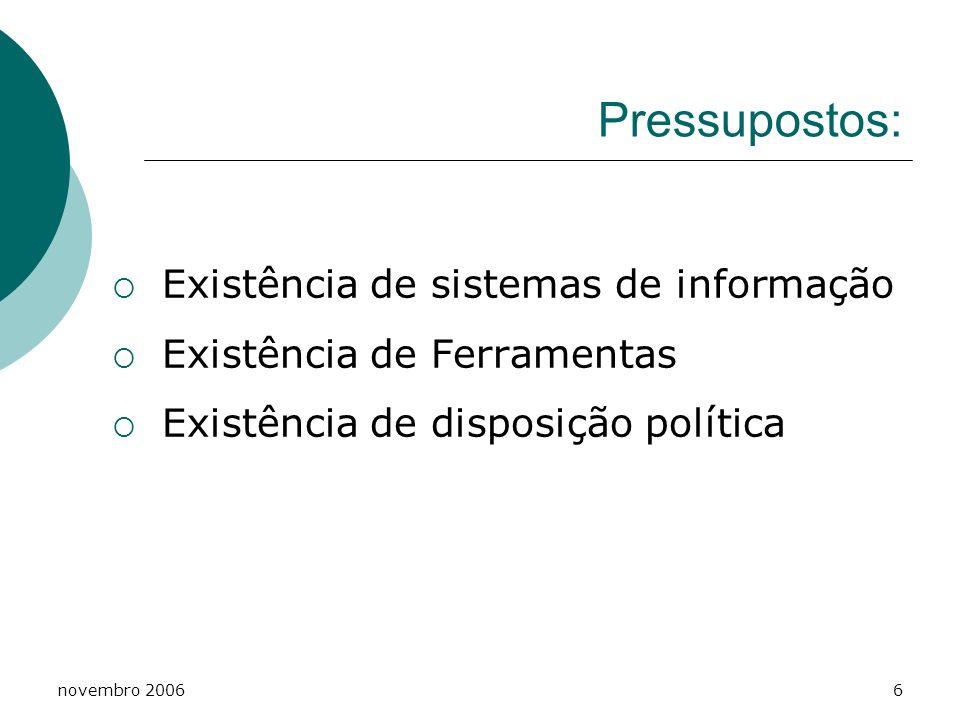 Pressupostos: Existência de sistemas de informação