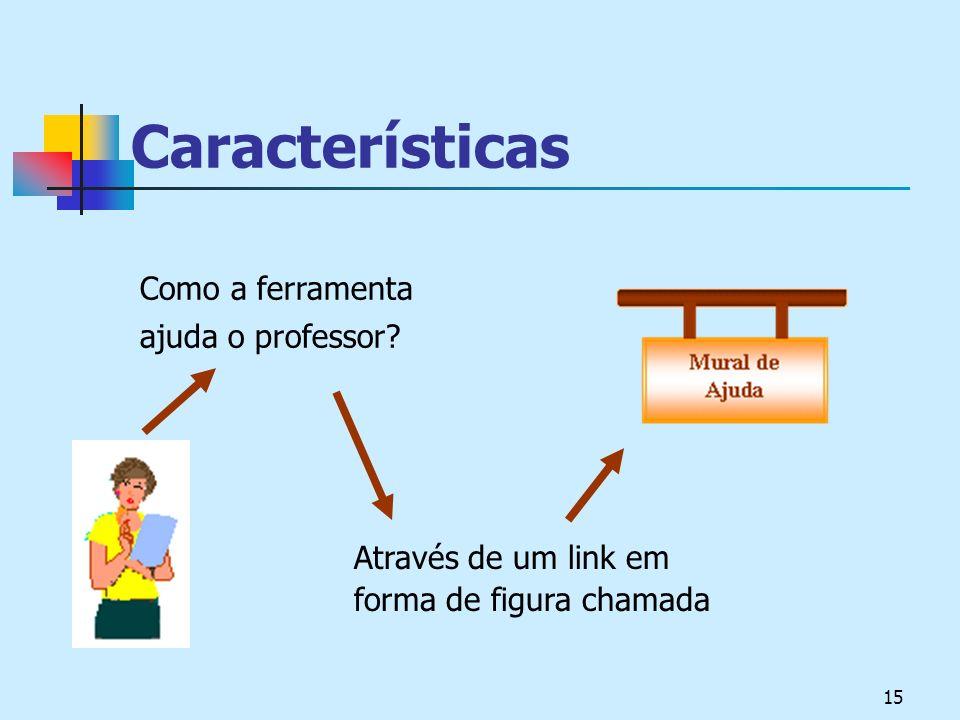 Características Como a ferramenta ajuda o professor