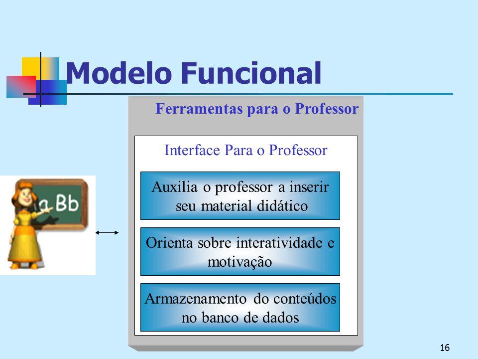 Modelo Funcional Ferramentas para o Professor
